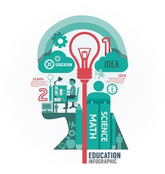 Infographics head education design diagram templat vector image vector image
