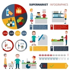 Supermarket People Infographics vector image vector image