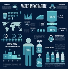 Water infographics design in blue colors vector
