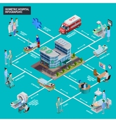 Hospital isometric infographics vector