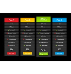 Dark pricing list with one recommended plan vector