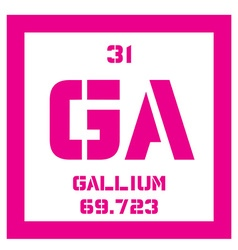 Gallium chemical element vector