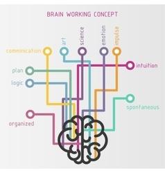 Brain working concept vector
