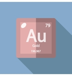 Chemical element gold flat vector