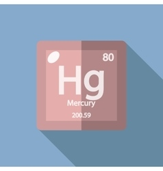 Chemical element mercury flat vector