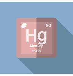 Chemical element mercury flat vector