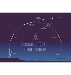 Reusable rocket flight scheme vector image