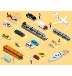 Flat 3d isometric high quality city transport car vector
