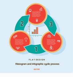 Flat design histogram and infographic cyclic vector image vector image