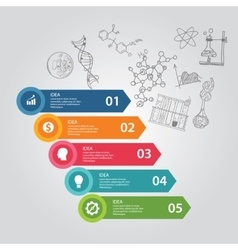 Science 5 steps elements of icon drawing chemistry vector