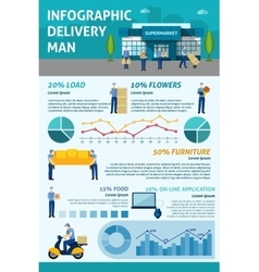 Delivery service infographic layout flyer vector