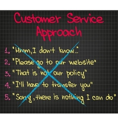 Wrong customer approach vector