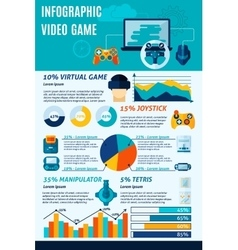 Video game infographics vector