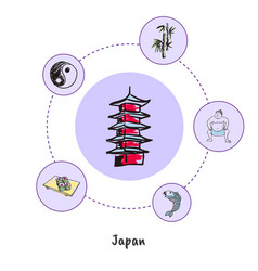 Japanese national symbols doodle collection vector