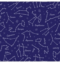 Zodiacal constellations seamless pattern vector