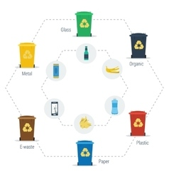 Garbage can infographic hexagon set vector image vector image