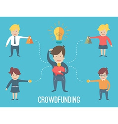 Crouwdfunding concept infographic vector image