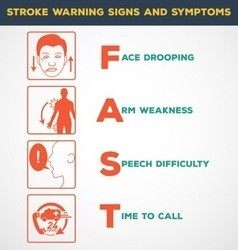 Stroke warning signs and symptons poster vector