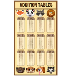 Addition tables with animals in background vector