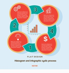 Flat design histogram and infographic cyclic vector