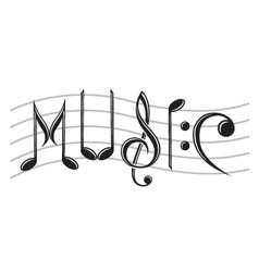 Word music as notes vector