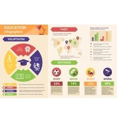 Education poster flat design tempalte vector image vector image