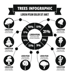 Trees infographic concept simple style vector