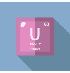 Chemical element uranium flat vector