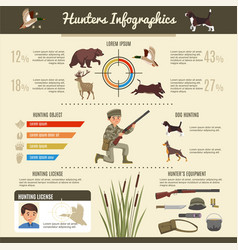 hunting infographic template vector image