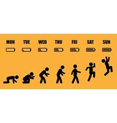 Weekly working life evolution battery yellow vector image vector image