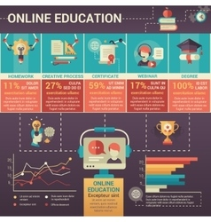 Online education - modern flat design poster vector