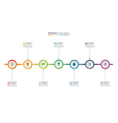 timeline infographic concept with 7 options vector image vector image