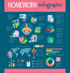 Housekeeping infographic with housework icons vector