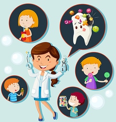 Dentist and eating habit of children vector