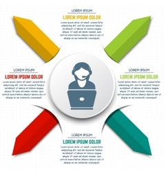 User support infographic design template with vector