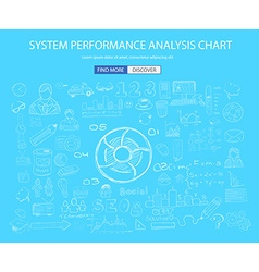 System performance analysis concept with doodle vector