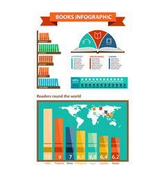 Set of books infographic in flat design style vector