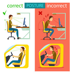 Correct and incorrect sitting posture vector