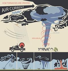 tornadoes vector image vector image