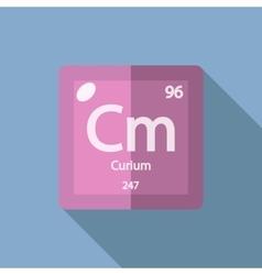 Chemical element curium flat vector