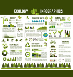 ecology conservation infographics template vector image