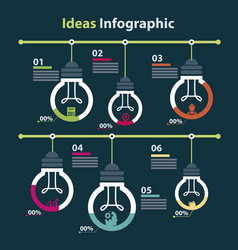 conceptual infographic of ideas and time vector image