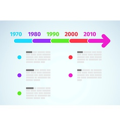 Timeline infographic with dates and description vector