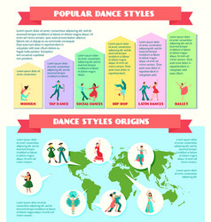 Popular dance styles infographics vector