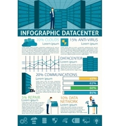 Datacenter infographics set vector