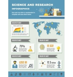 Science and research infographics vector