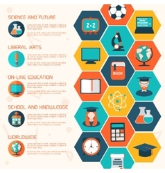On-line education background vector image