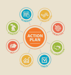 Action plan concept with icons vector