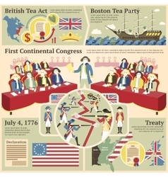 American revolutionary war - British vector image