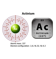 Symbol and electron diagram for Actinium vector image
